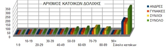 grafima